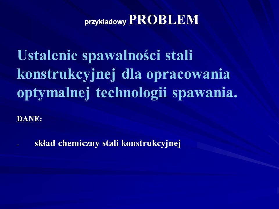 START Utwórz wzór hasła Wprowadź hasło Poprawne Dodaj p+1 p>3 Otwórz drzwi Włącz alarm STOP N T N T
