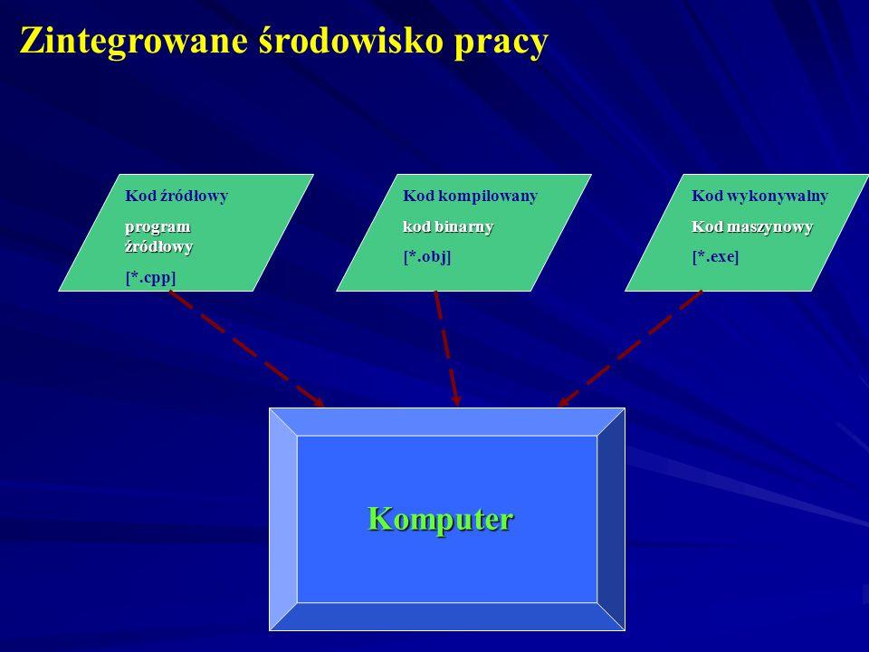 Każdy nowoczesny kompilator zawiera : Edytor - program do wpisywania i modyfikowania tekstów programów (kodów źródłowych) [*.cpp] Kompilator - program