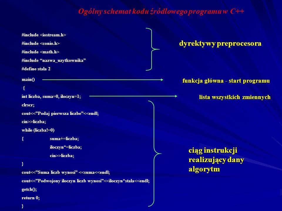 # main( ) {} Zadania preprocesora -definiowanie makrodefinicji upraszczających postać kodu źródłowego -włączanie tekstów (treści) innych plików - ster