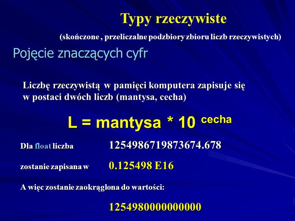 Typy rzeczywiste reprezentujące liczby zmiennoprzecinkowe (skończone, przeliczalne podzbiory zbioru liczb rzeczywistych) Typ Rozmiar w bitach minmax L