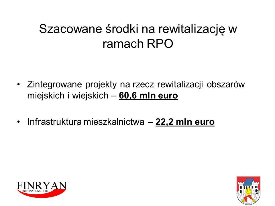 12 Szacowane środki na rewitalizację w ramach RPO Zintegrowane projekty na rzecz rewitalizacji obszarów miejskich i wiejskich – 60,6 mln euro Infrastr