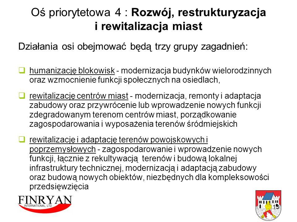 13 Oś priorytetowa 4 : Rozwój, restrukturyzacja i rewitalizacja miast Działania osi obejmować będą trzy grupy zagadnień: humanizację blokowisk - moder
