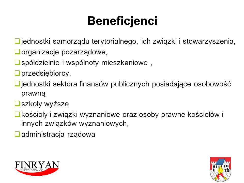 14 Beneficjenci jednostki samorządu terytorialnego, ich związki i stowarzyszenia, organizacje pozarządowe, spółdzielnie i wspólnoty mieszkaniowe, prze