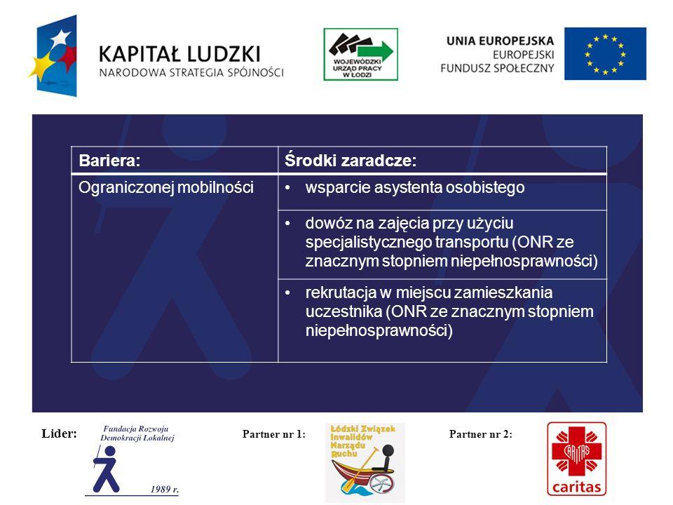 Lider: Partner nr 1: Partner nr 2: Bariera:Środki zaradcze: Ograniczonej mobilnościwsparcie asystenta osobistego dowóz na zajęcia przy użyciu specjalistycznego transportu (ONR ze znacznym stopniem niepełnosprawności) rekrutacja w miejscu zamieszkania uczestnika (ONR ze znacznym stopniem niepełnosprawności)