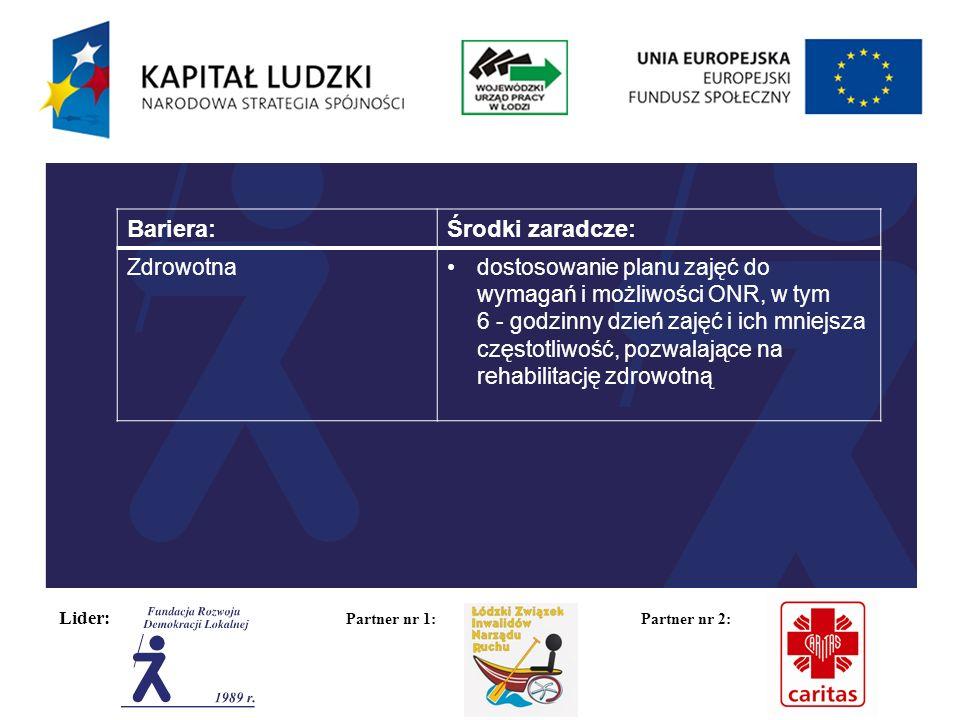Lider: Partner nr 1: Partner nr 2: Bariera:Środki zaradcze: Zdrowotnadostosowanie planu zajęć do wymagań i możliwości ONR, w tym 6 - godzinny dzień zajęć i ich mniejsza częstotliwość, pozwalające na rehabilitację zdrowotną