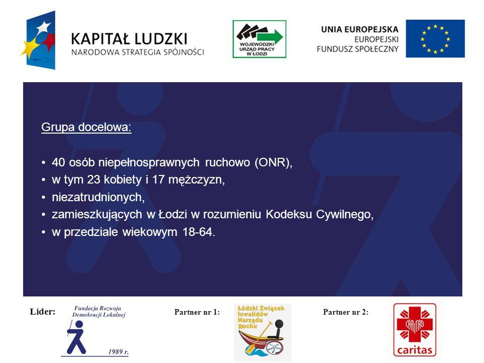 Lider: Partner nr 1: Partner nr 2: Grupa docelowa: 40 osób niepełnosprawnych ruchowo (ONR), w tym 23 kobiety i 17 mężczyzn, niezatrudnionych, zamieszkujących w Łodzi w rozumieniu Kodeksu Cywilnego, w przedziale wiekowym 18-64.