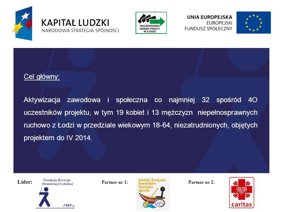 Lider: Partner nr 1: Partner nr 2: Cele szczegółowe: Co najmniej 32 uczestników projektu: zdobędzie kwalifikacje zawodowe specjalisty ds.