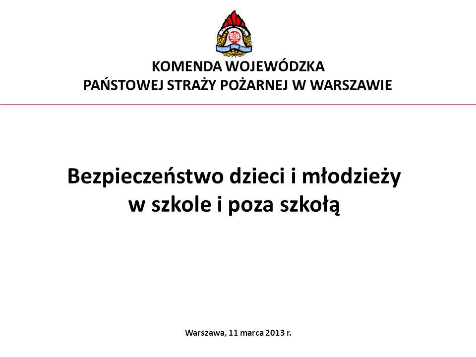 KOMENDA WOJEWÓDZKA PAŃSTOWEJ STRAŻY POŻARNEJ W WARSZAWIE Rozporządzenie Ministra Spraw Wewnętrznych i Administracji z dnia 7 czerwca 2010 roku w sprawie ochrony przeciwpożarowej budynków, innych obiektów budowlanych i terenów ( Dz.
