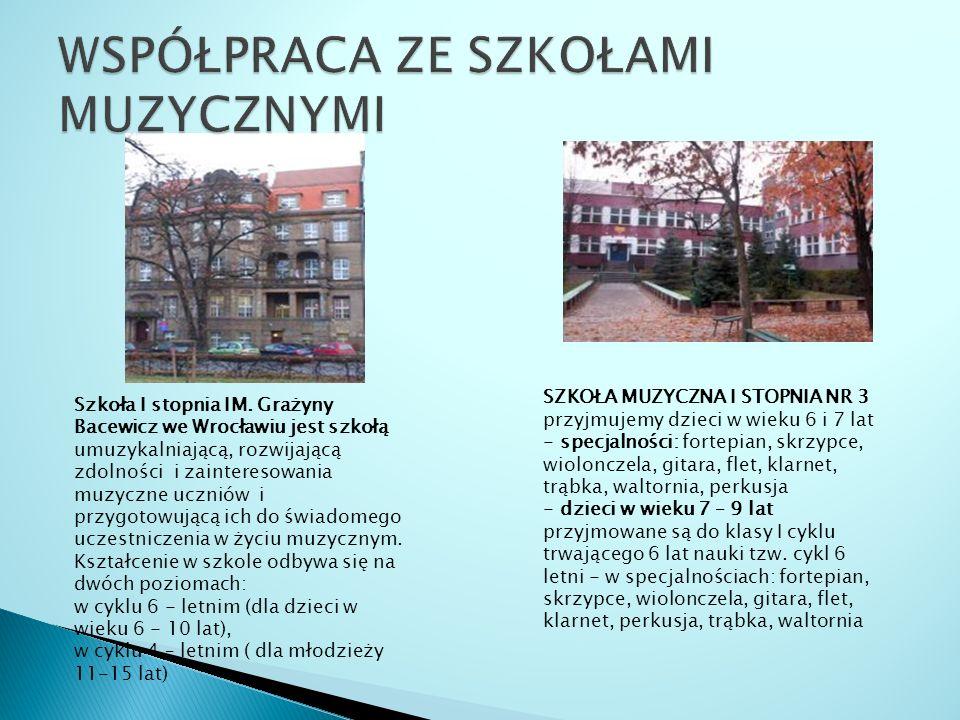 Szkoła I stopnia IM.