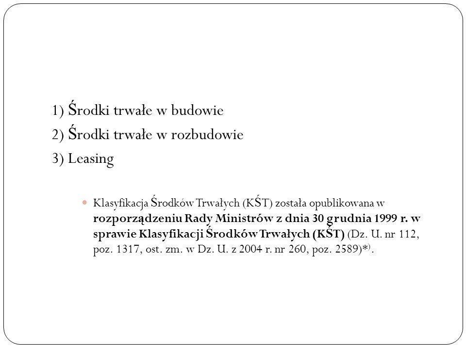 Przykład: Przedsi ę biorca w 2009 roku zakupił budynek biurowy poł ą czony z warsztatem, który zaliczył do ś rodków trwałych i amortyzował.