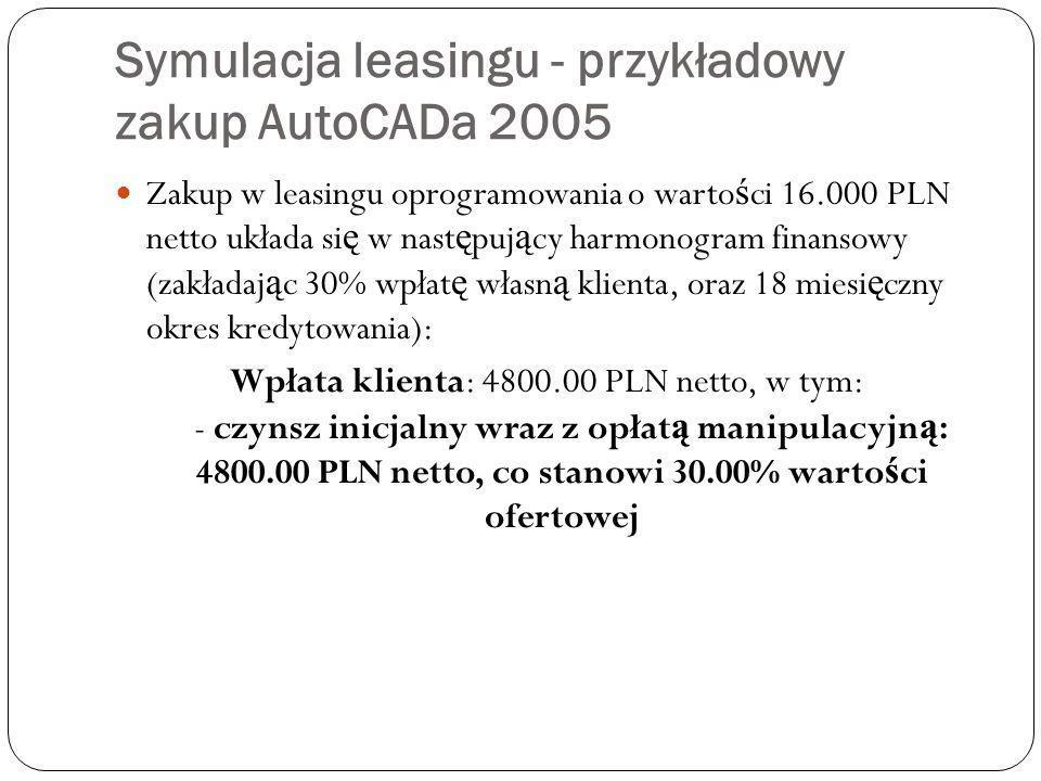 Symulacja leasingu - przykładowy zakup AutoCADa 2005 Zakup w leasingu oprogramowania o warto ś ci 16.000 PLN netto układa si ę w nast ę puj ą cy harmo
