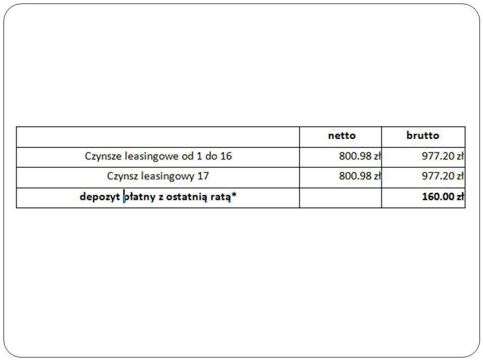 Koszt całkowity oferty netto: 18576.66 PLN, brutto: 22663.53 PLN co stanowi 116.10% warto ś ci ofertowej.