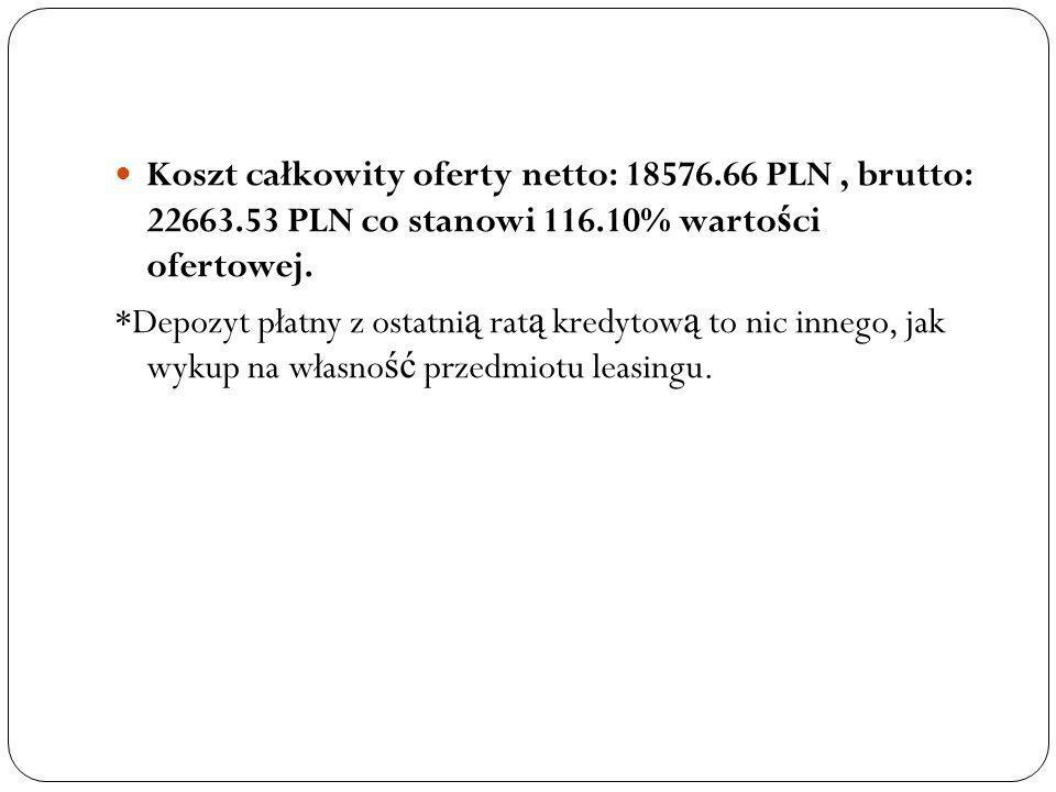 Koszt całkowity oferty netto: 18576.66 PLN, brutto: 22663.53 PLN co stanowi 116.10% warto ś ci ofertowej. *Depozyt płatny z ostatni ą rat ą kredytow ą