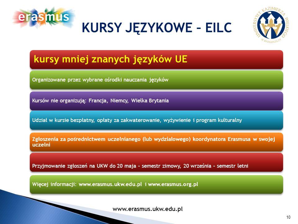 10 KURSY JĘZYKOWE – EILC kursy mniej znanych języków UE Organizowane przez wybrane ośrodki nauczania językówKursów nie organizują: Francja, Niemcy, Wi