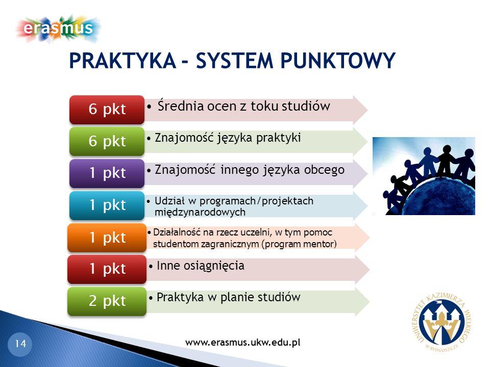 14 PRAKTYKA - SYSTEM PUNKTOWY Średnia ocen z toku studiów 6 pkt Znajomość języka praktyki 6 pkt Znajomość innego języka obcego 1 pkt Udział w programa