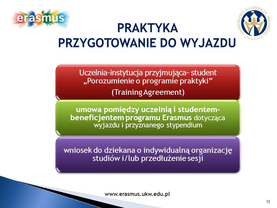 15 Uczelnia-instytucja przyjmująca- student Porozumienie o programie praktyki (Training Agreement) umowa pomiędzy uczelnią i studentem- beneficjentem