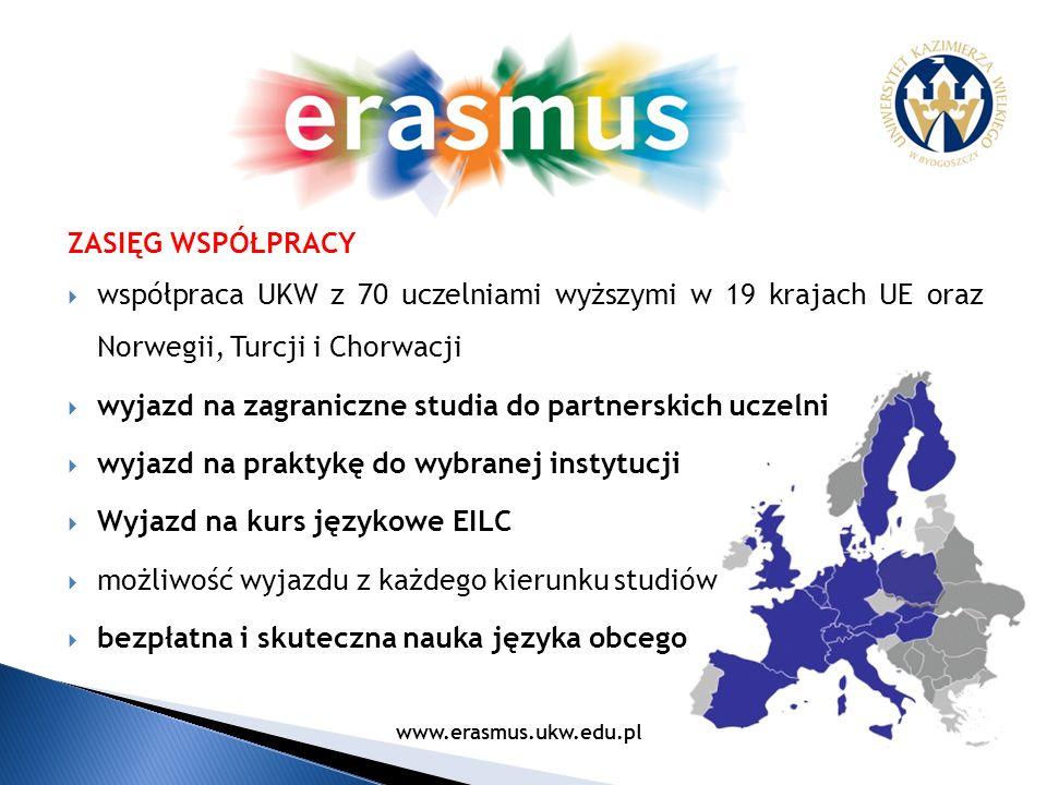 ZASIĘG WSPÓŁPRACY współpraca UKW z 70 uczelniami wyższymi w 19 krajach UE oraz Norwegii, Turcji i Chorwacji wyjazd na zagraniczne studia do partnerski