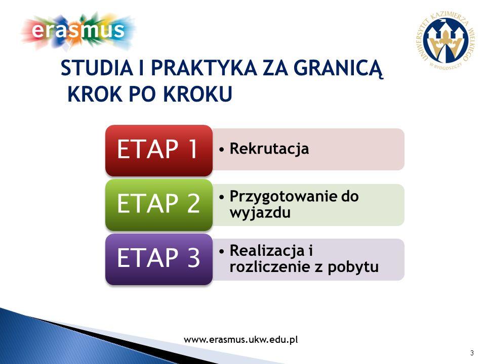 3 Rekrutacja ETAP 1 Przygotowanie do wyjazdu ETAP 2 Realizacja i rozliczenie z pobytu ETAP 3 STUDIA I PRAKTYKA ZA GRANICĄ KROK PO KROKU www.erasmus.uk