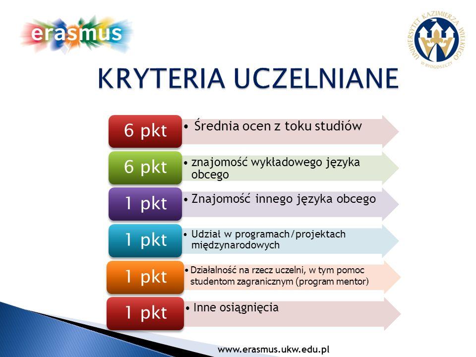 Średnia ocen z toku studiów 6 pkt znajomość wykładowego języka obcego 6 pkt Znajomość innego języka obcego 1 pkt Udział w programach/projektach między