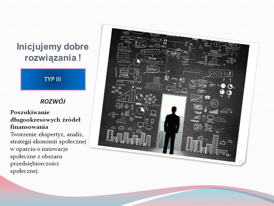 Inicjujemy dobre rozwiązania ! TYP III ROZWÓJ Poszukiwanie długookresowych źródeł finansowania Tworzenie ekspertyz, analiz, strategii ekonomii społecz