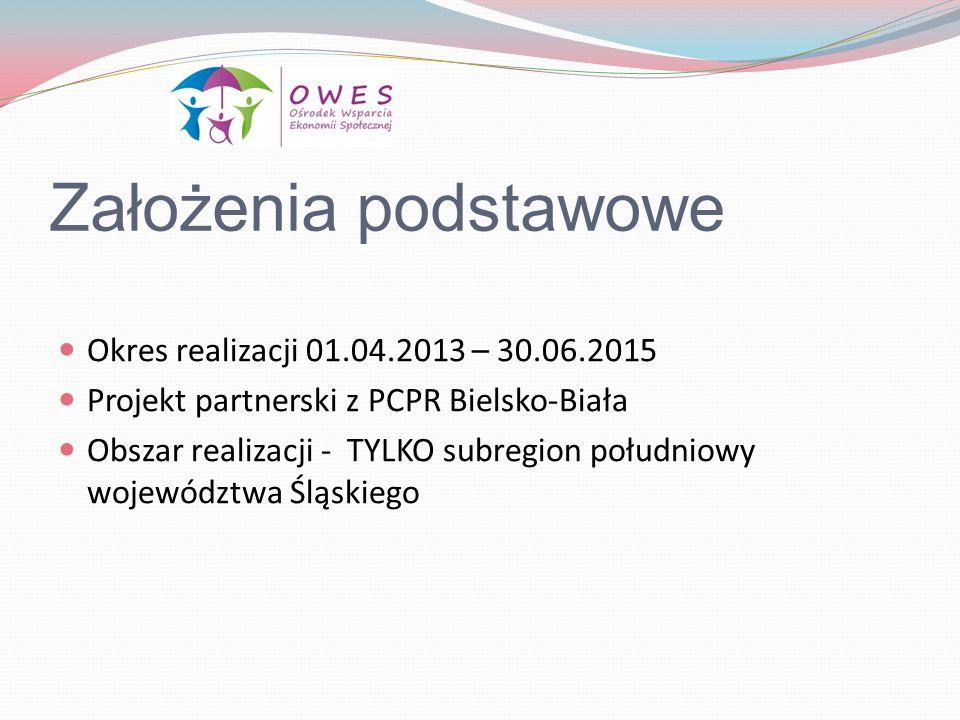 Założenia podstawowe Okres realizacji 01.04.2013 – 30.06.2015 Projekt partnerski z PCPR Bielsko-Biała Obszar realizacji - TYLKO subregion południowy w