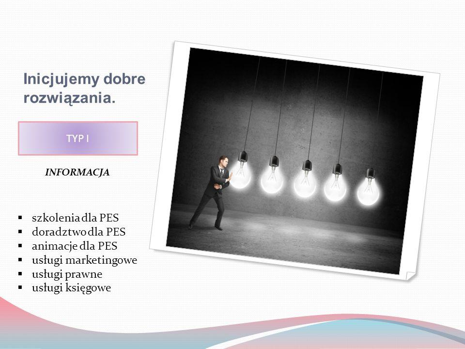 Inicjujemy dobre rozwiązania. TYP I szkolenia dla PES doradztwo dla PES animacje dla PES usługi marketingowe usługi prawne usługi księgowe INFORMACJA