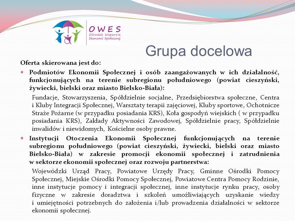 Oferta OWES Subregionu Południowego OWES w Bielsku-Białej wraz z Punktami Informacyjno-Konsultacyjnymi w Żywcu i w Cieszynie, celem wzmocnienia kompetencji podmiotów ekonomii społecznej prowadzi bezpłatne, wystandaryzowane i kompleksowe usługi w zakresie: DORADZTWA indywidualnego i grupowego z zakresu pozyskiwania źródeł finansowania, prowadzenia odpłatnej działalności pożytku publicznego/ działalności gospodarczej, zarządzanie organizacją i personelem, aspekty prawne, marketingowe i księgowe prowadzenia podmiotu ekonomii społecznej, SZKOLEŃ dotyczących założenia i/lub prowadzenia działalności w sektorze ES, zarządzania finansami i personelem, poszukiwaniem źródeł finansowania, księgowości itp., USŁUG ANIMACYJNYCH na rzecz ekonomii społecznej poprzez budowę sieci współpracy lokalnych podmiotów ekonomii społecznej w klastrze oraz wsparcie partnerstw, PAKIETÓW PRAWNYCH, KSIĘGOWYCH, MARKETINGOWYCH na rzecz podmiotów ekonomii społecznej,