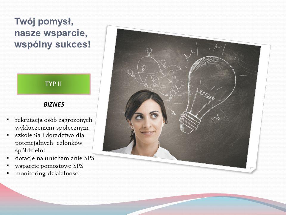 BIZNES Twój pomysł, nasze wsparcie, wspólny sukces! TYP II rekrutacja osób zagrożonych wykluczeniem społecznym szkolenia i doradztwo dla potencjalnych