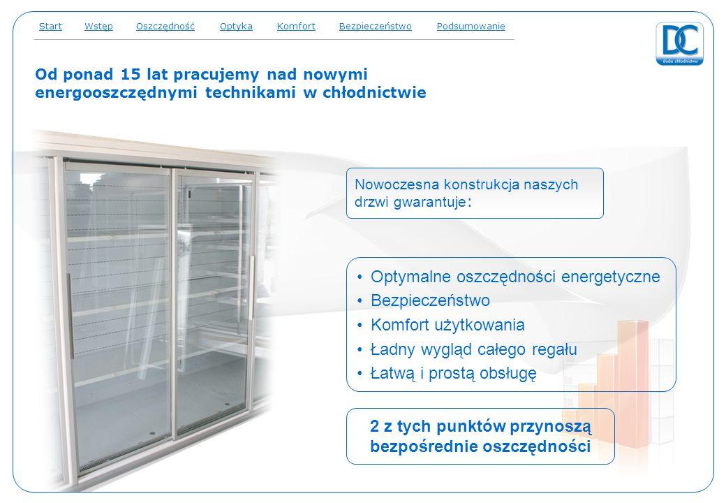 Od ponad 15 lat pracujemy nad nowymi energooszczędnymi technikami w chłodnictwie Optymalne oszczędności energetyczne Bezpieczeństwo Komfort użytkowani
