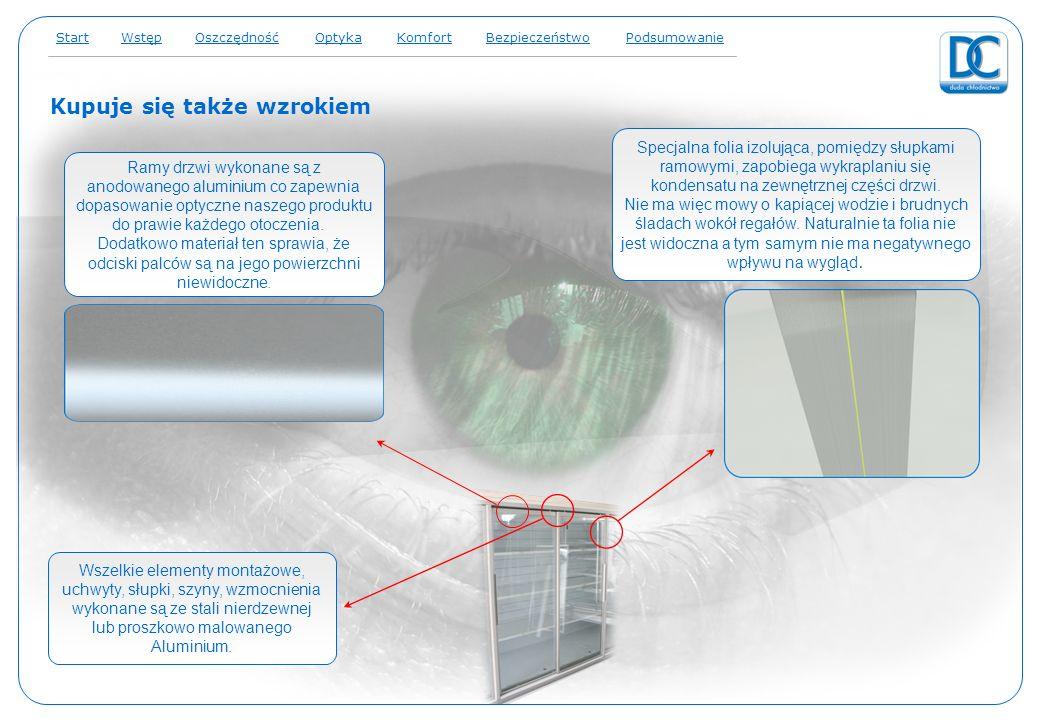 Kupuje się także wzrokiem optik Ramy drzwi wykonane są z anodowanego aluminium co zapewnia dopasowanie optyczne naszego produktu do prawie każdego oto