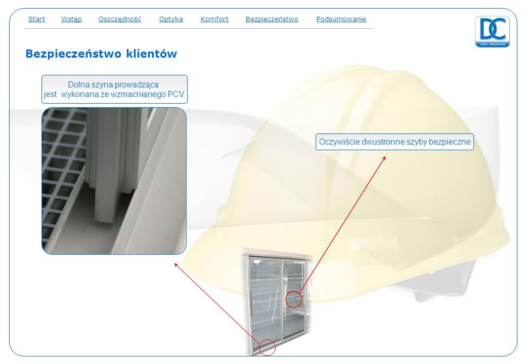 Bezpieczeństwo klientów sicherheit Oczywiście dwustronne szyby bezpieczne Dolna szyna prowadząca jest wykonana ze wzmacnianego PCV StartWstępOszczędno