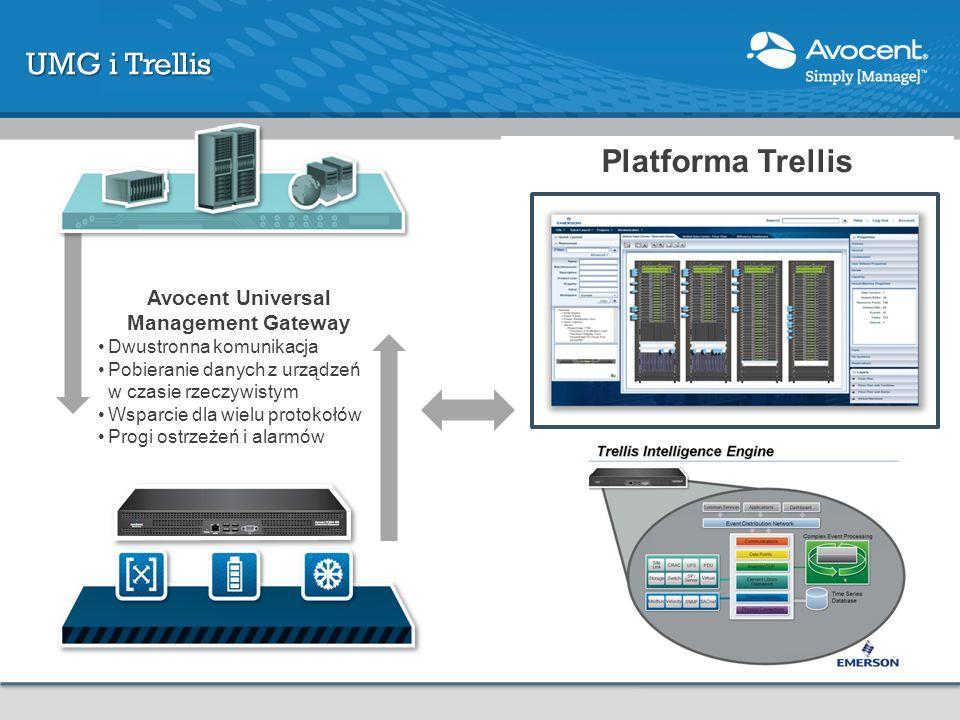 UMG i Trellis Platforma Trellis Avocent Universal Management Gateway Dwustronna komunikacja Pobieranie danych z urządzeń w czasie rzeczywistym Wsparci