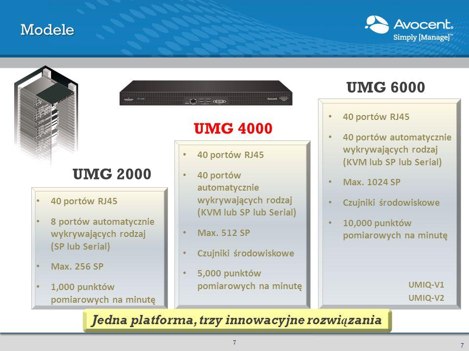 Modele 7 7 UMG 2000 UMG 4000 UMG 6000 40 portów RJ45 40 portów automatycznie wykrywających rodzaj (KVM lub SP lub Serial) Max. 512 SP Czujniki środowi