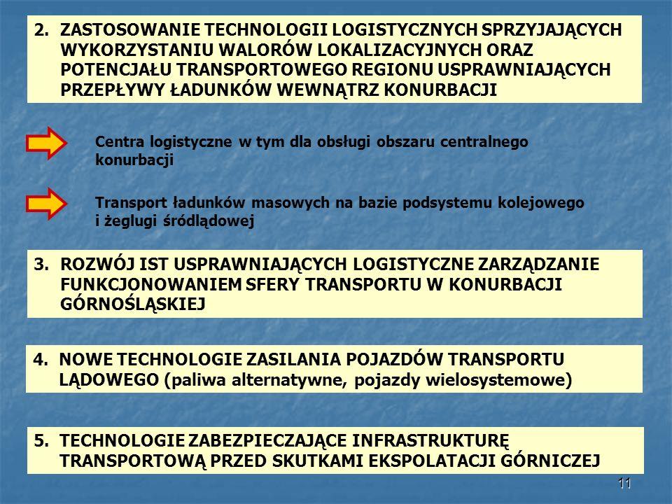11 2. ZASTOSOWANIE TECHNOLOGII LOGISTYCZNYCH SPRZYJAJĄCYCH WYKORZYSTANIU WALORÓW LOKALIZACYJNYCH ORAZ POTENCJAŁU TRANSPORTOWEGO REGIONU USPRAWNIAJĄCYC