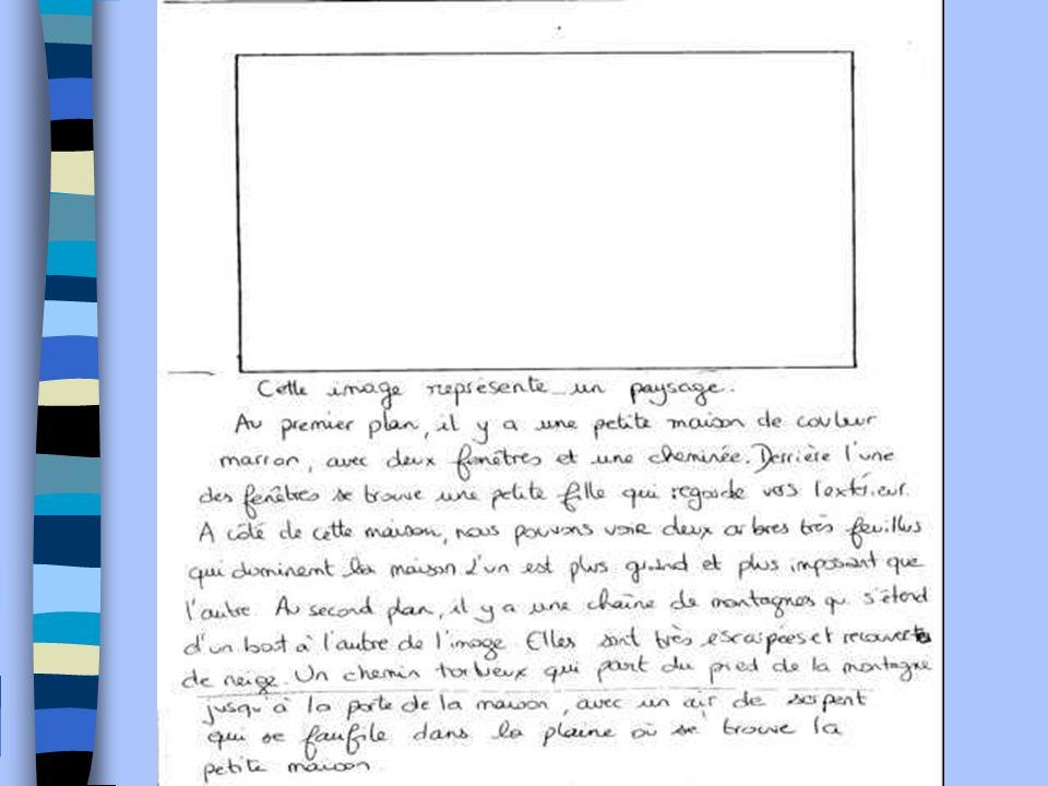 Druga propozycja: « Napisać tekst na podstawie własnych pytań » Przebieg : Pierwszy etap Rozdanie kartek, z pozostawionym miejscem na napisanie tekstu oraz z użytecznymi elementami leksykalnymi.