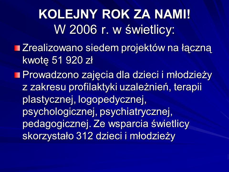 KOLEJNY ROK ZA NAMI! W 2006 r. w świetlicy: Zrealizowano siedem projektów na łączną kwotę 51 920 zł Prowadzono zajęcia dla dzieci i młodzieży z zakres