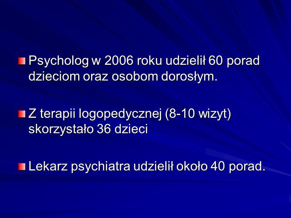 Psycholog w 2006 roku udzielił 60 porad dzieciom oraz osobom dorosłym. Z terapii logopedycznej (8-10 wizyt) skorzystało 36 dzieci Lekarz psychiatra ud