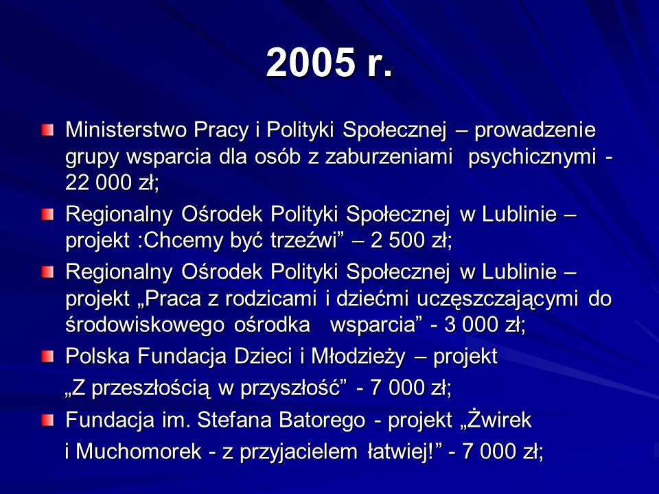 2005 r. Ministerstwo Pracy i Polityki Społecznej – prowadzenie grupy wsparcia dla osób z zaburzeniami psychicznymi - 22 000 zł; Regionalny Ośrodek Pol