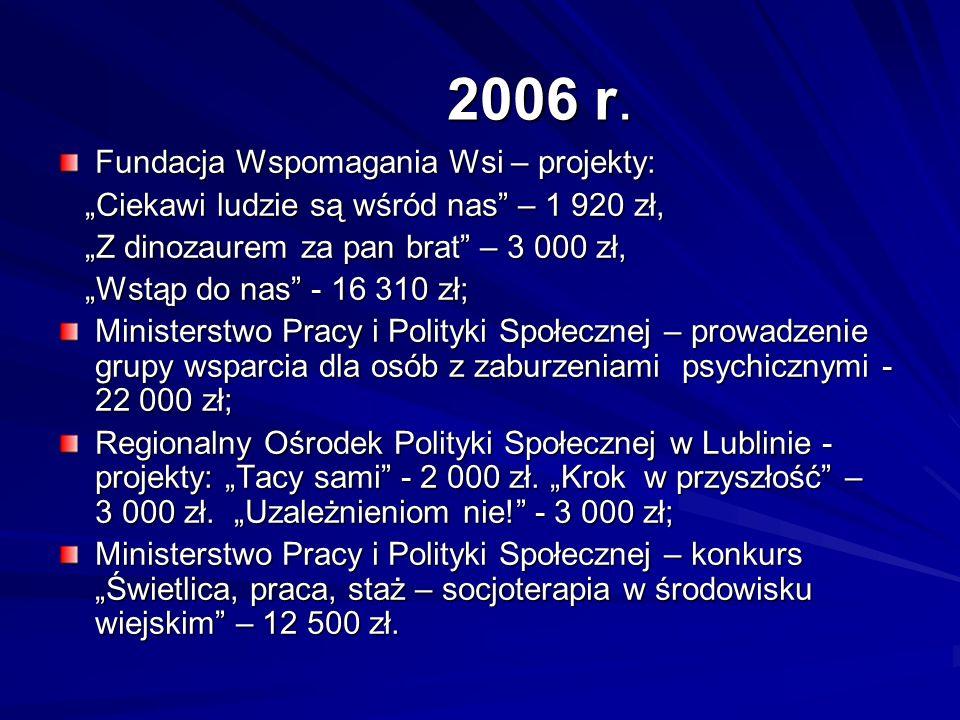 ŚWIETLICA SOCJOTERAPEUTYCZNA W SAWINIE 22-107 Sawin ul. Stodoły 3/3 Tel. (082) 567 33 21