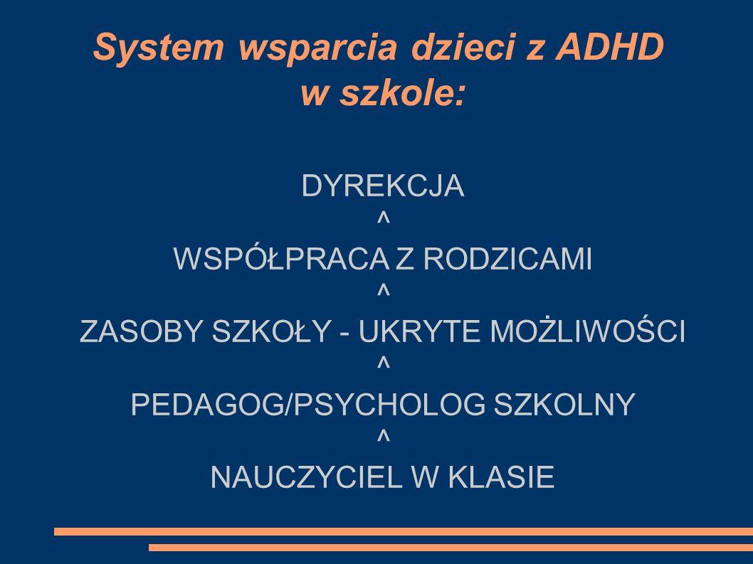System wsparcia dzieci z ADHD w szkole: DYREKCJA ^ WSPÓŁPRACA Z RODZICAMI ^ ZASOBY SZKOŁY - UKRYTE MOŻLIWOŚCI ^ PEDAGOG/PSYCHOLOG SZKOLNY ^ NAUCZYCIEL