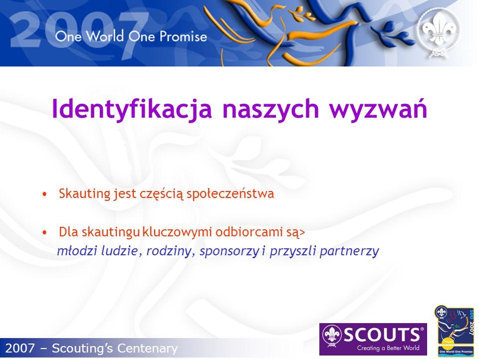 2007 – Scoutings Centenary Jak odpowiedzieć na wyzwania skautingu Sięgając po więcej młodych ludzi – robiąc nabór Nie dopuszczając aby odchodzili od nas młodych ludzie i członkowie dorośli Wciągając coraz więcej dorosłych do wspierania skautowych zajęć, aktywności.