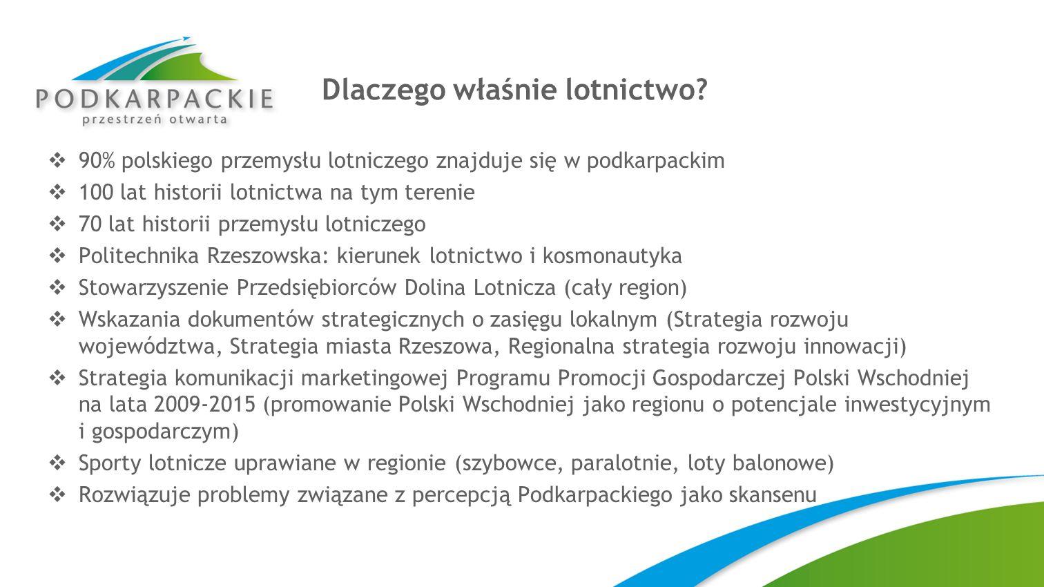 Dlaczego właśnie lotnictwo? 90% polskiego przemysłu lotniczego znajduje się w podkarpackim 100 lat historii lotnictwa na tym terenie 70 lat historii p