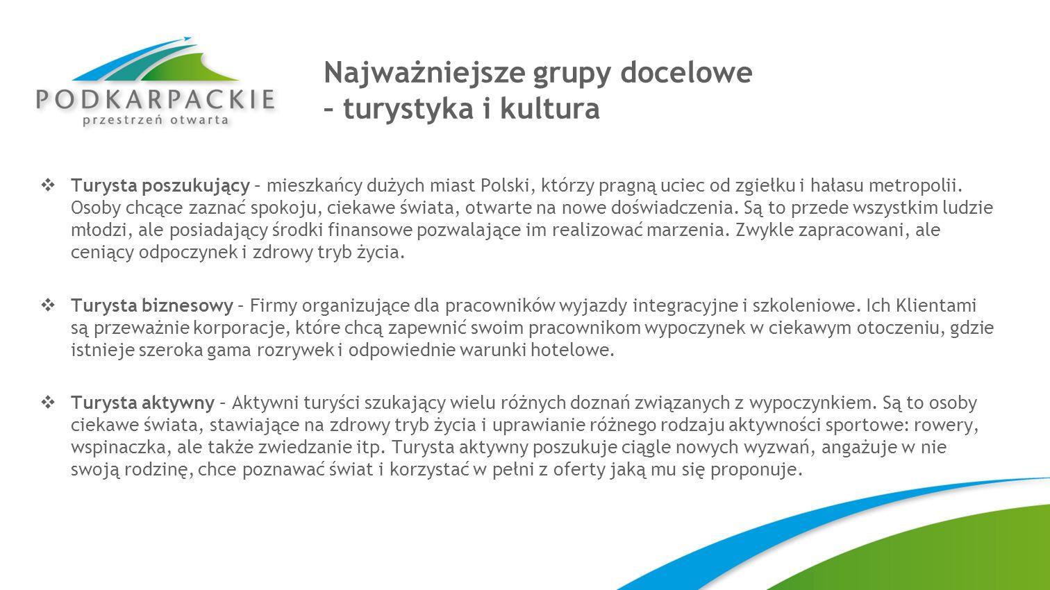 Najważniejsze grupy docelowe – turystyka i kultura Turysta poszukujący – mieszkańcy dużych miast Polski, którzy pragną uciec od zgiełku i hałasu metro