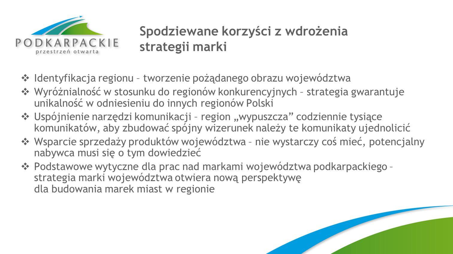Spodziewane korzyści z wdrożenia strategii marki Identyfikacja regionu – tworzenie pożądanego obrazu województwa Wyróżnialność w stosunku do regionów