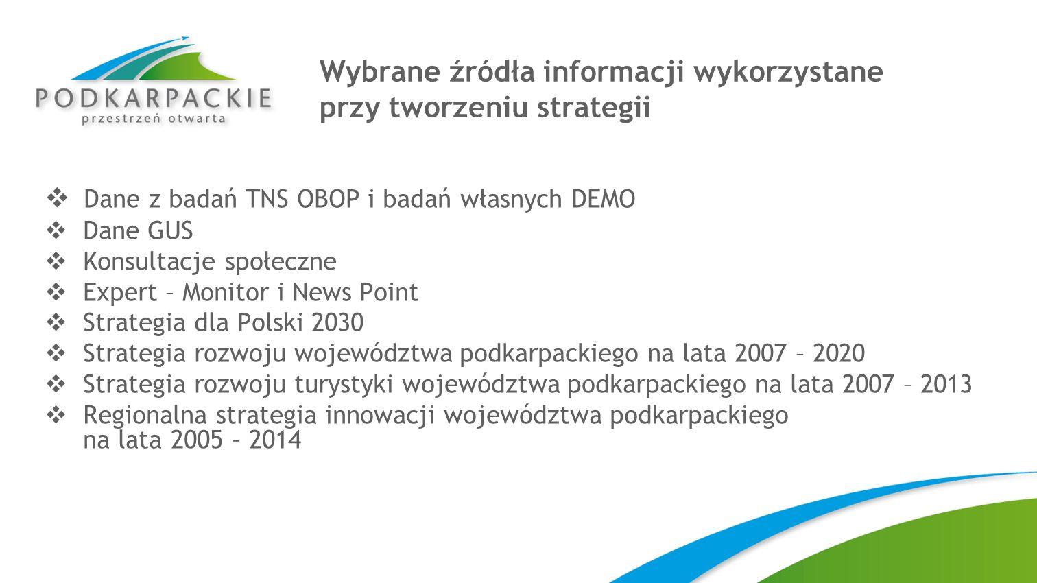 Wybrane źródła informacji wykorzystane przy tworzeniu strategii Dane z badań TNS OBOP i badań własnych DEMO Dane GUS Konsultacje społeczne Expert – Mo