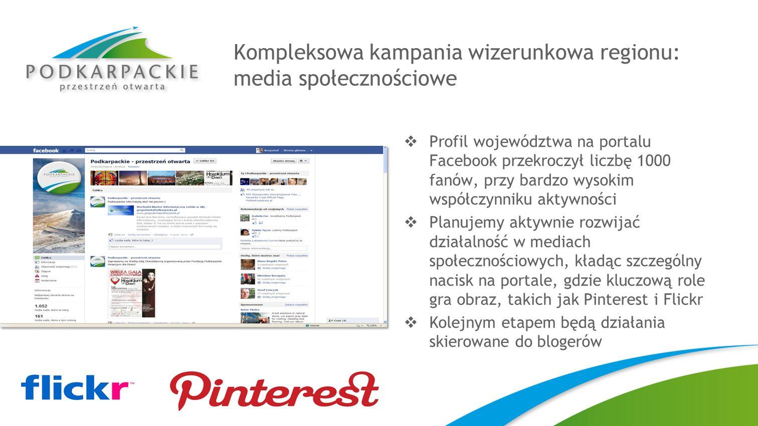 Kompleksowa kampania wizerunkowa regionu: media społecznościowe Profil województwa na portalu Facebook przekroczył liczbę 1000 fanów, przy bardzo wyso