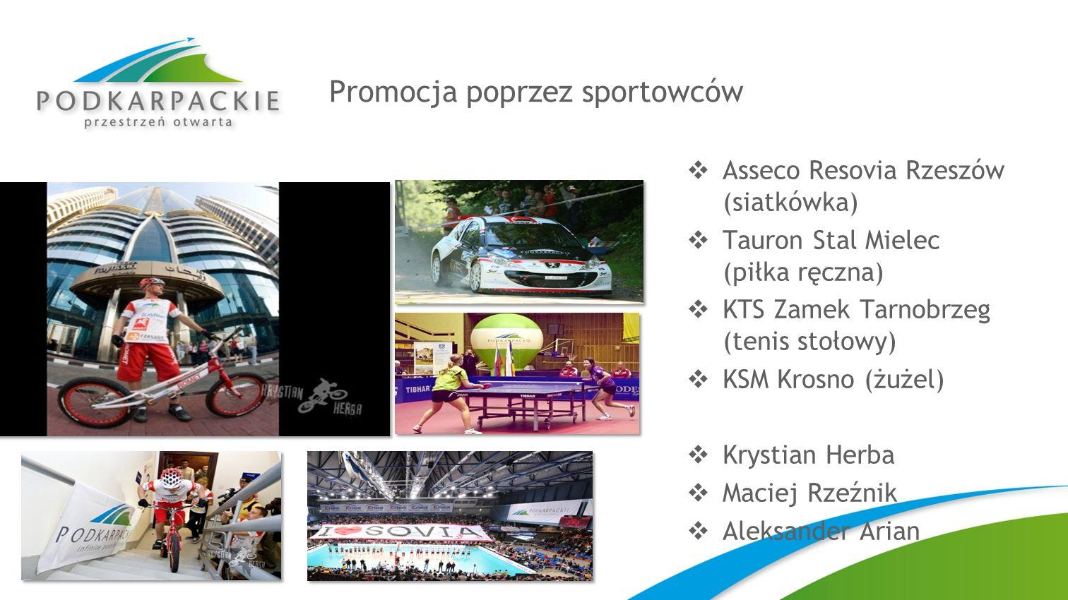 Promocja poprzez sportowców Asseco Resovia Rzeszów (siatkówka) Tauron Stal Mielec (piłka ręczna) KTS Zamek Tarnobrzeg (tenis stołowy) KSM Krosno (żuże