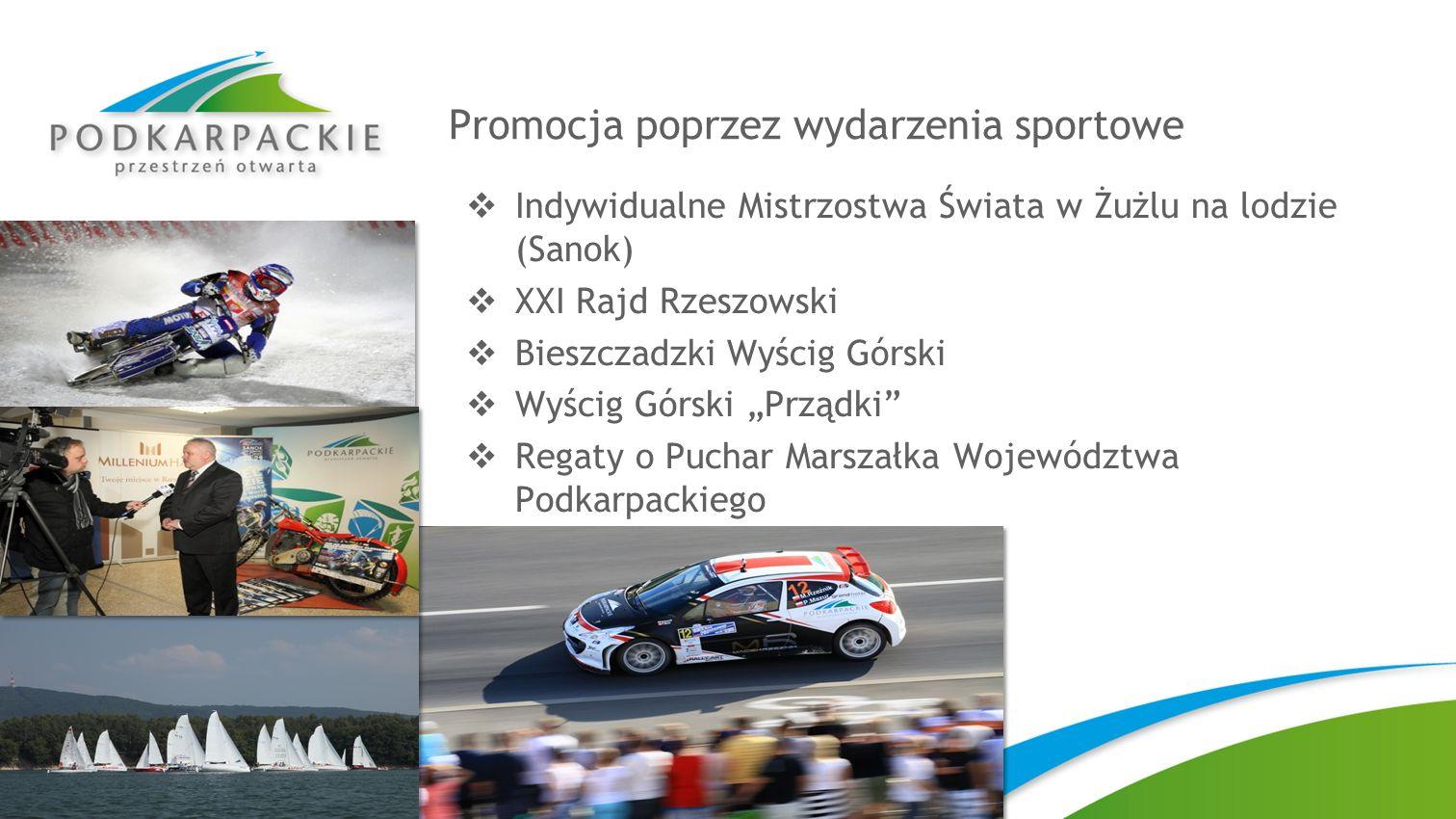 Promocja poprzez wydarzenia sportowe Indywidualne Mistrzostwa Świata w Żużlu na lodzie (Sanok) XXI Rajd Rzeszowski Bieszczadzki Wyścig Górski Wyścig G