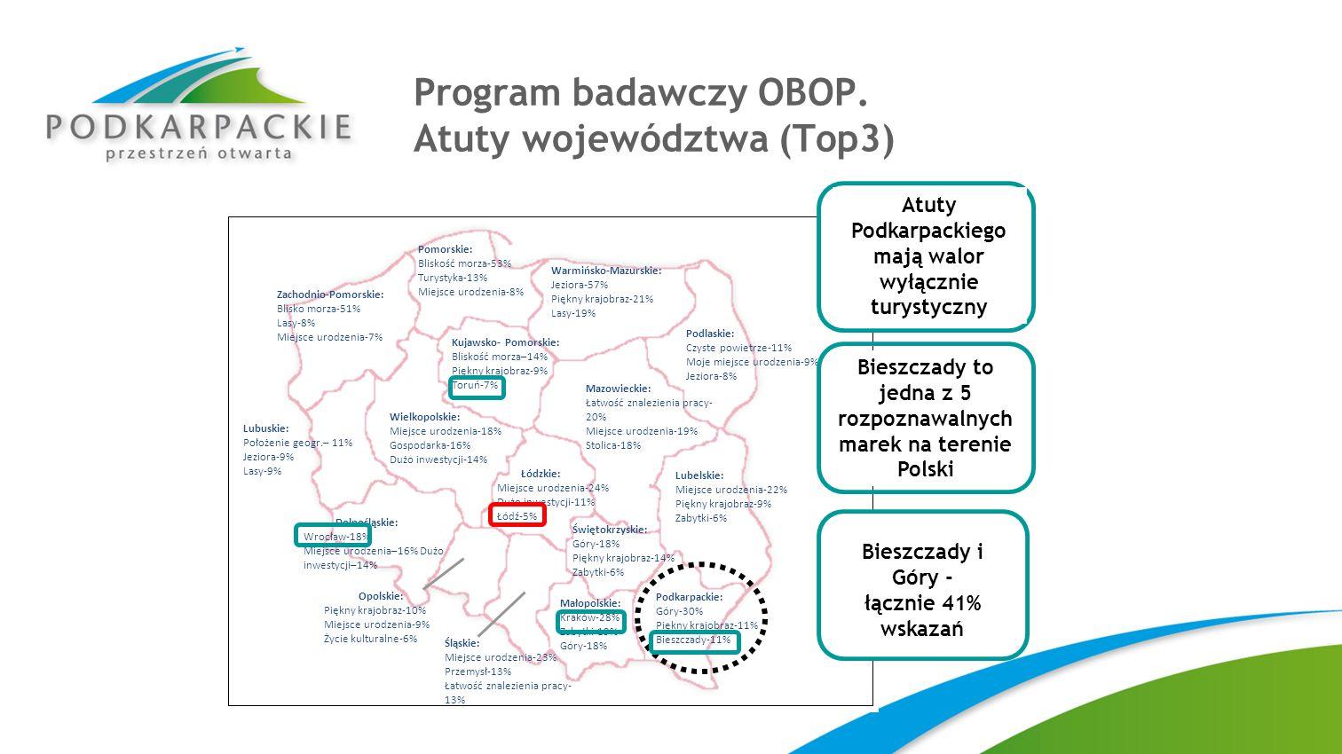 Kompleksowa kampania wizerunkowa regionu: spoty TV Dwa etapy: 1-10.05.