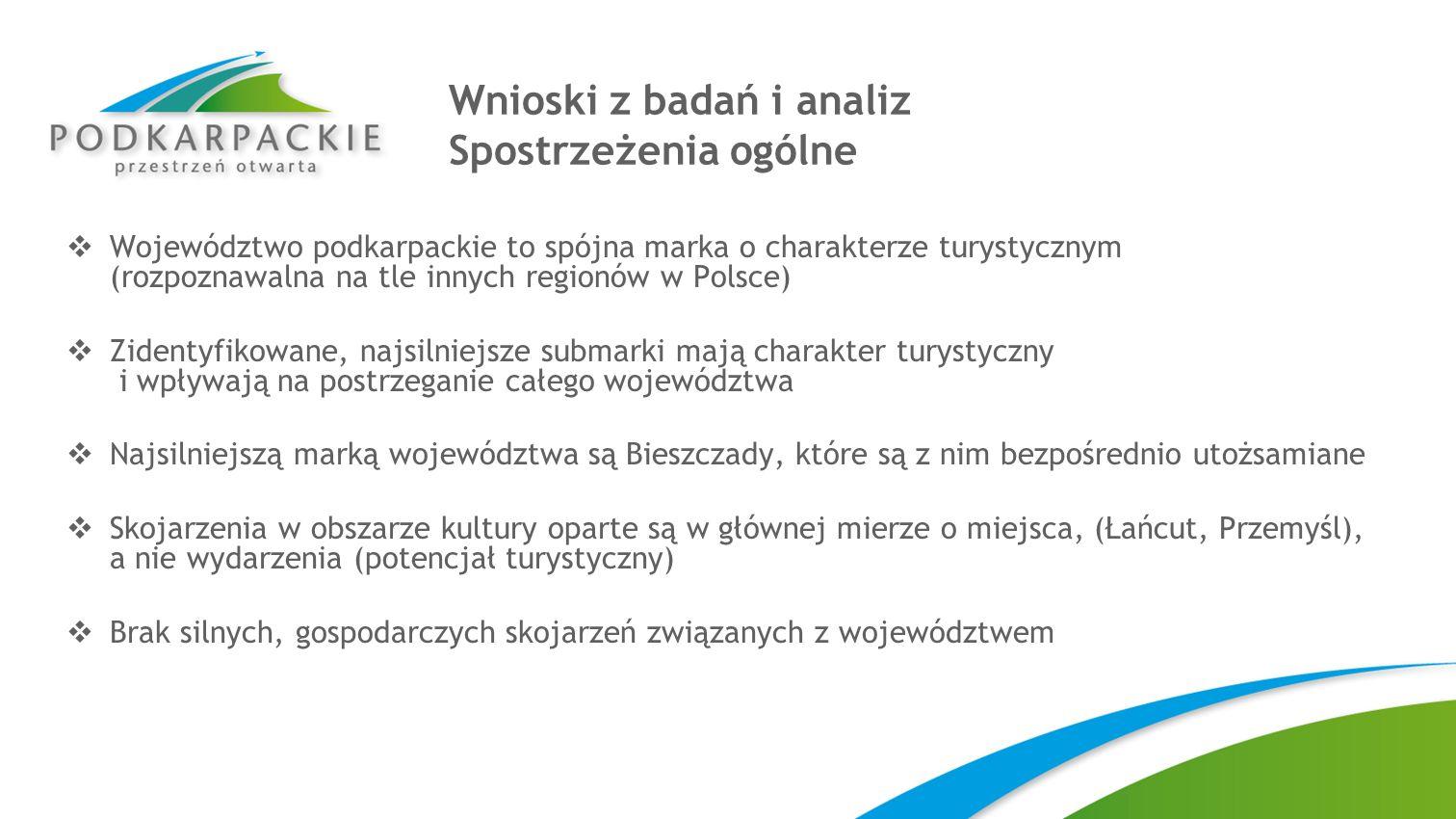 Spodziewane korzyści z wdrożenia strategii marki Identyfikacja regionu – tworzenie pożądanego obrazu województwa Wyróżnialność w stosunku do regionów konkurencyjnych – strategia gwarantuje unikalność w odniesieniu do innych regionów Polski Uspójnienie narzędzi komunikacji – region wypuszcza codziennie tysiące komunikatów, aby zbudować spójny wizerunek należy te komunikaty ujednolicić Wsparcie sprzedaży produktów województwa – nie wystarczy coś mieć, potencjalny nabywca musi się o tym dowiedzieć Podstawowe wytyczne dla prac nad markami województwa podkarpackiego – strategia marki województwa otwiera nową perspektywę dla budowania marek miast w regionie